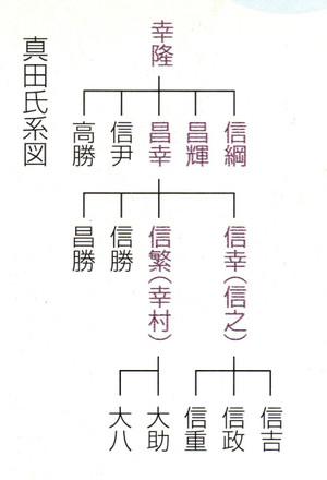 Sanadashikeizu